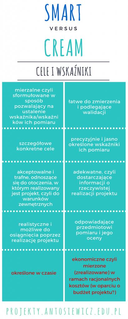projekty.antosiewicz.edu.pl